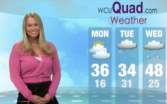 WCU Weather – 3/2/15