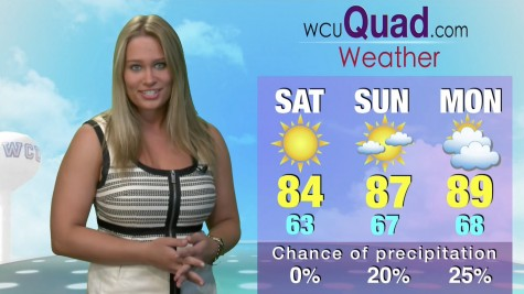 WCU Weather – 8/28/15