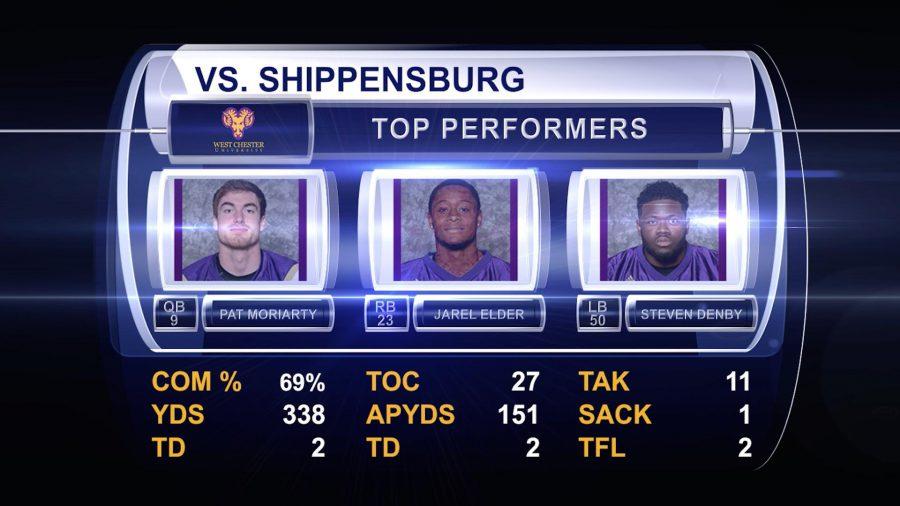 WCU Football vs Shippensburg